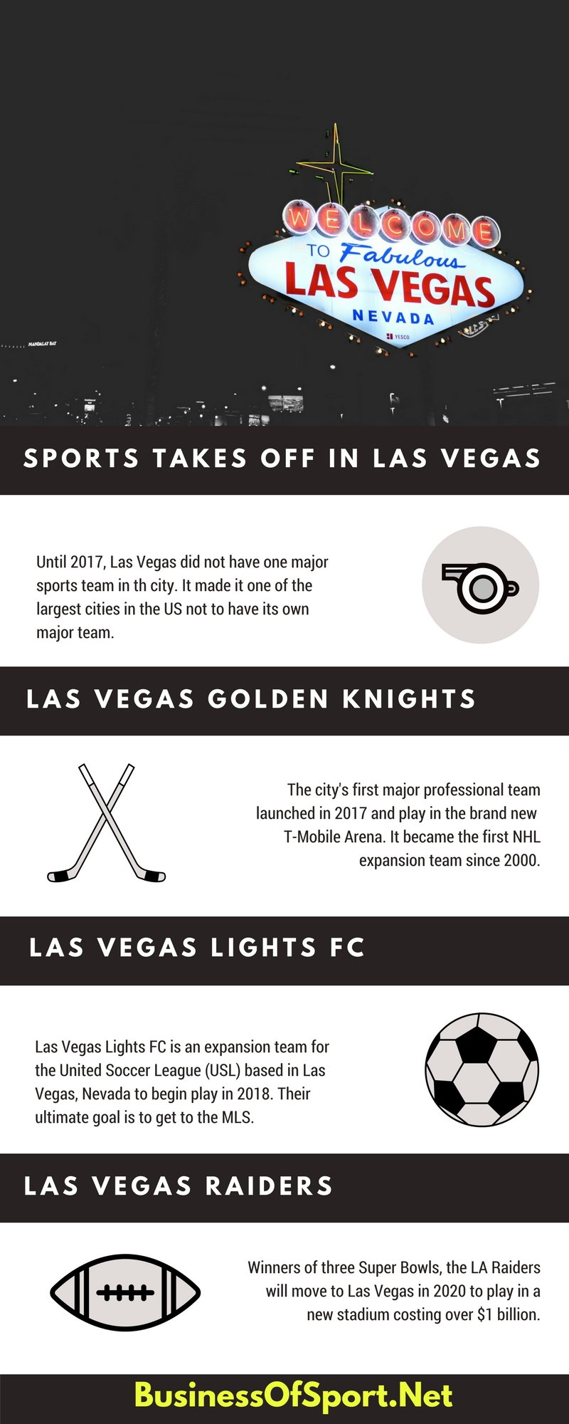 Las Vegas Sports Teams - BusinessOfSport.Net